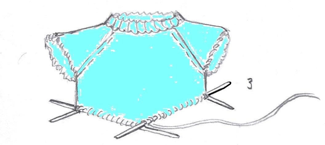 Pullover ohne Nähte | Wer hat die Schere ?